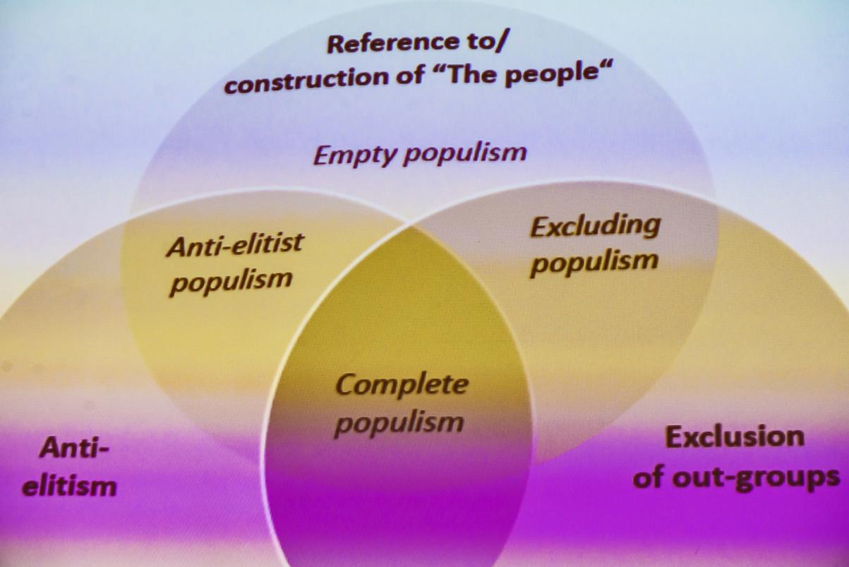 Toril Aalbergin esittämä populismin kaavio. Kuva: Hans von Schantz